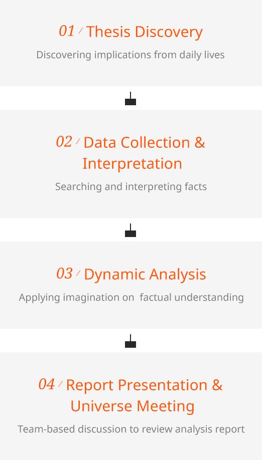 Company Analysis System